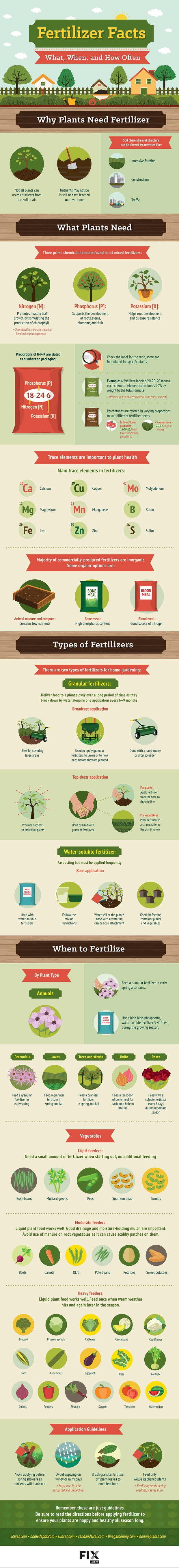 Garden cheat sheets-8